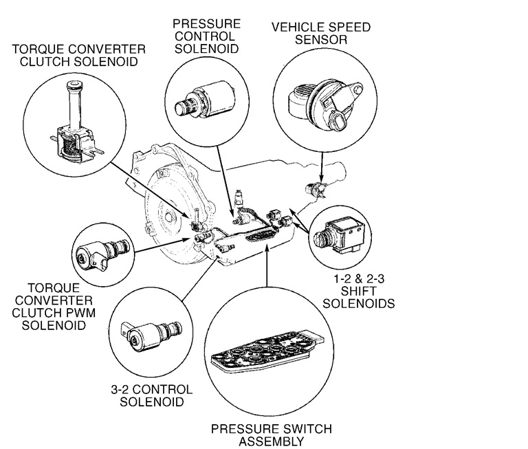 98 Trans Am Wiring Diagram, 98, Free Engine Image For User