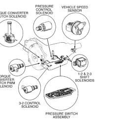79 Trans Am Dash Wiring Diagram Forest River 8299 Rockwood 98 Diagram, 98, Free Engine Image For User Manual Download