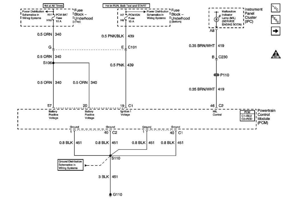 medium resolution of 1999 camaro pcm pinout issue pcm power ground jpg