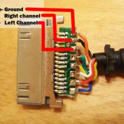 Rca Plug To Speaker Wire Diagram Wiring For Kenwood Car Stereo 1 4 Www Toyskids Co 30 Pin Ipod Adapter Hack Ls1tech Camaro And Firebird