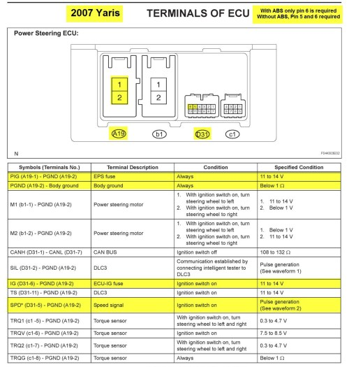 small resolution of 35 electric power steering with fail safe no ebay module and no rh ls1tech com saturn sl2 wiring diagram 2008 saturn vue wiring diagram