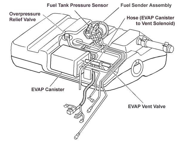 firebird fuel filter
