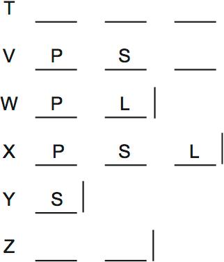 LSAT PrepTest 35, Section III, Logic Game 2 Setup