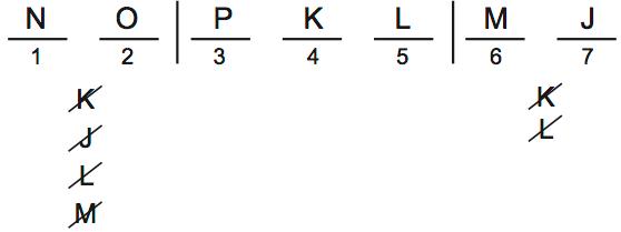 LSAT 68, Section IV, Logic Games, Question 2 Explanation