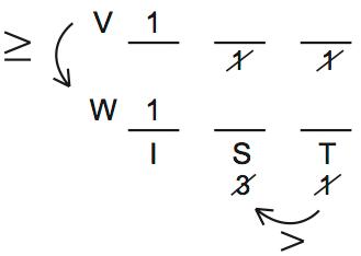 LSAT 68, Section IV, Logic Game 3 Diagram, Service Targets