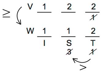 LSAT 68, Section IV, Logic Games, Question 11 Explanation