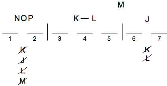 LSAT 68, Section IV, Logic Game 1 Diagram, Houses