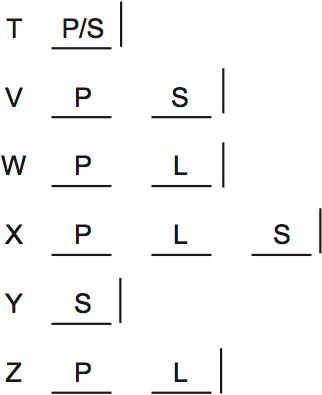 LSAT PrepTest 35, Section III, Logic Games, Question 8