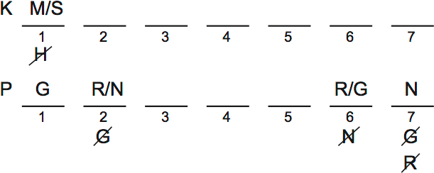 LSAT PrepTest 32, Section III, Logic Game 4 Diagram