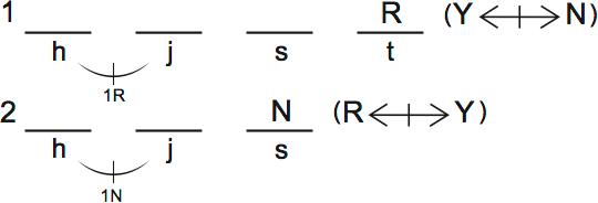 LSAT PrepTest 29, Section III, Logic Game 2 Diagram