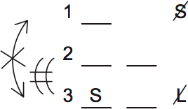 LSAT PrepTest 73, Section III, Logic Game 4 Diagram