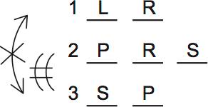LSAT PrepTest 73, Section III, Logic Games, Question 23