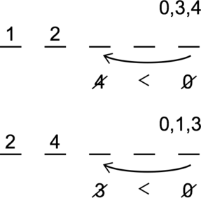 June 2007 LSAT, Section I, Logic Games, Question 4 Explanation