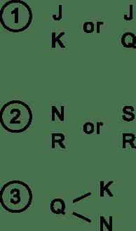 LSAT PrepTest 60, Section II, Logic Game 1 Diagram