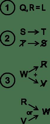 LSAT PrepTest 78, Section II, Logic Game 1 Diagram