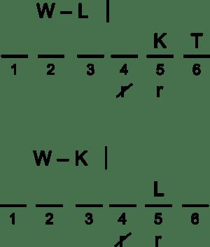 LSAT PrepTest 78, Section II, Logic Game 4 Setup