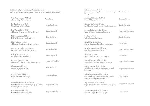 Program koncertu młodych pianistów Państwowej Szkoły Muzycznej w Zielonej Górze 30 stycznia 2012
