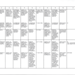 Rozporządzenie Ministra Zdrowia 30 maja 1996, strona 19