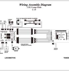 and finally from the c v s ry over engineering department tender plug wire assignments  [ 2328 x 1622 Pixel ]