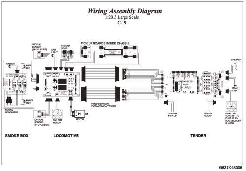 small resolution of and finally from the c v s ry over engineering department tender plug wire assignments