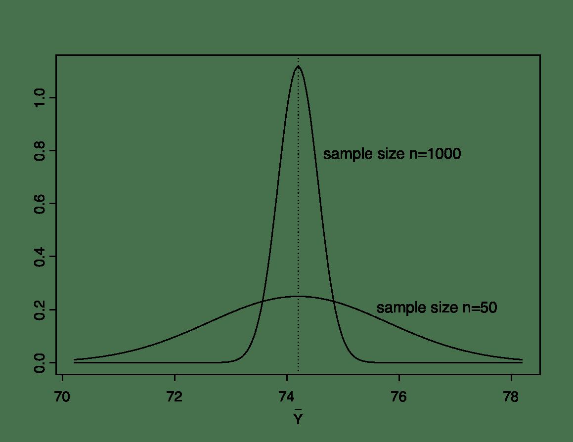 My451 Introduction To Quantitativeysis