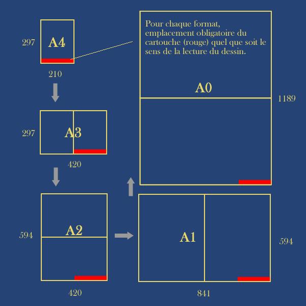 Les rgles lmentaires du dessin technique  Didacticiels technocollge  gologie amateur