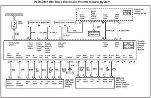 GM Gen III LS PCMECM: Electronic Throttle Equipment Guide