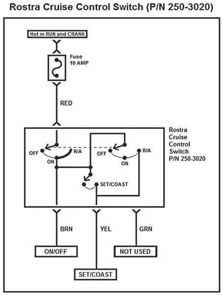 Wiring Diagram For A 1999 Camaro 2002 Camaro Wiring