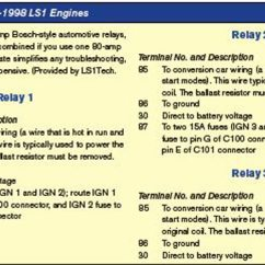 Gm G Body Wiring Diagram 1989 Toyota Pickup Ls Swaps Harness And Guide The Dlc Or Obdii Port Is A Must Have For Any Swap It Often Overlooked When Retrofitting Stock Make Sure You Grab