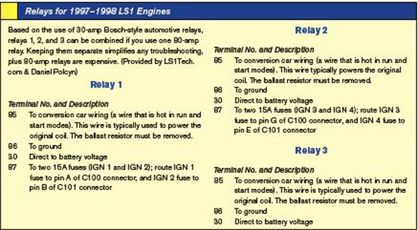 g body ac wiring diagram holden wb one tonner ls swaps harness and guide the dlc or obdii port is a must have for any swap it often overlooked when retrofitting stock make sure you grab