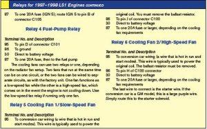 Obd2 Wiring Diagram Ls1  Wiring Diagram And Schematics
