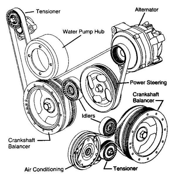 Ls1 Alternator Diagram
