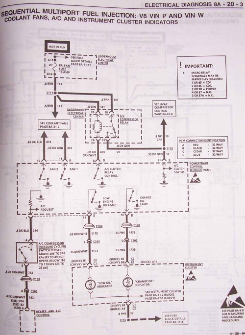 small resolution of 96 lt1 wire harness diagram get free image about wiring impala ss 1995 cadillac fleetwood