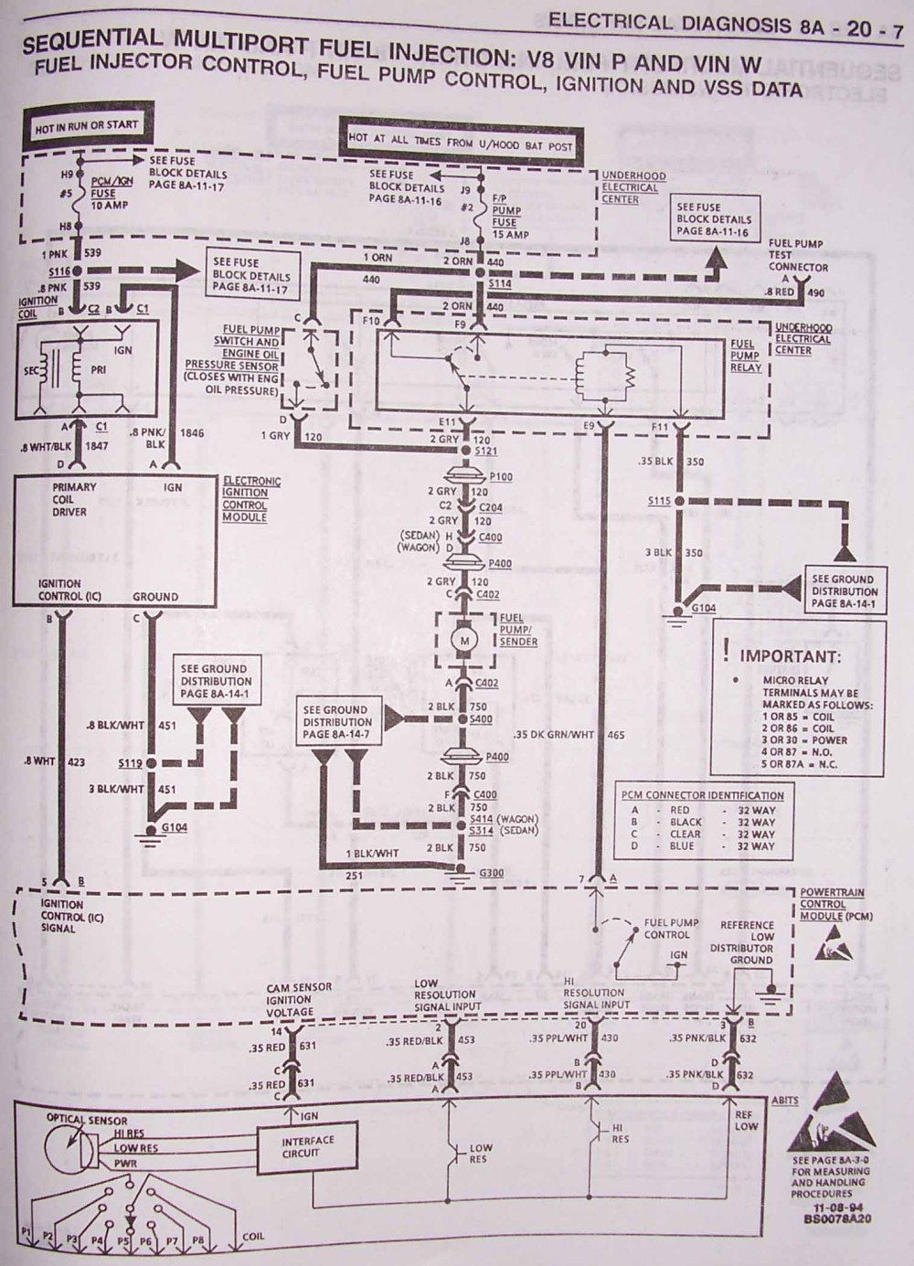 medium resolution of 1995 impala ss fuel pump wiring diagram car fuse box impala ss 1995 cadillac fleetwood