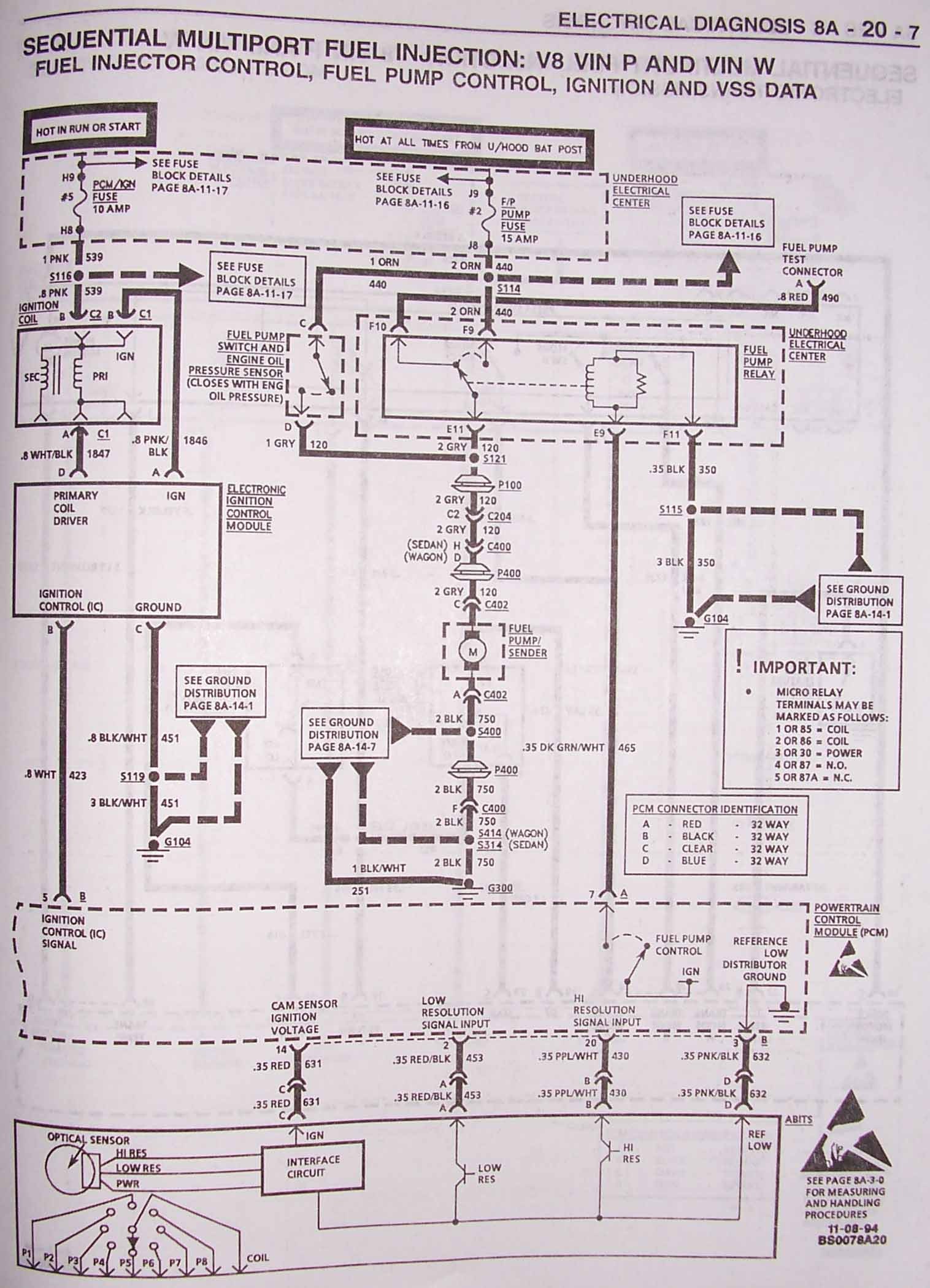 hight resolution of 1995 impala ss fuel pump wiring diagram car fuse box impala ss 1995 cadillac fleetwood