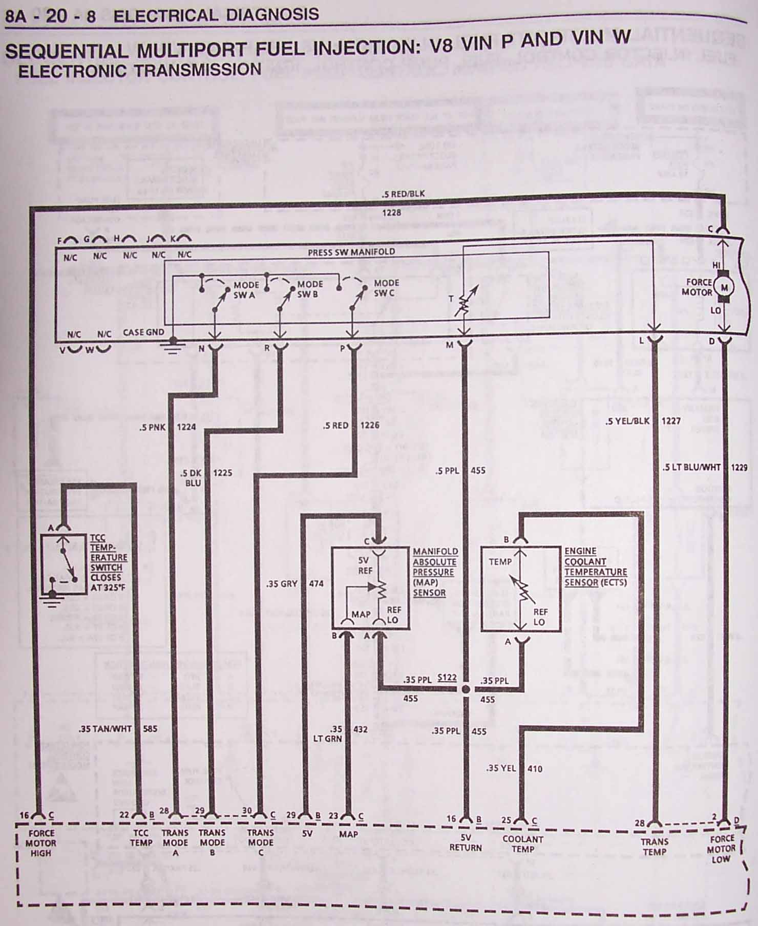 obd2 wiring diagram ls1 3 bank marine battery charger chevy lt1 engine wire harness | get free image about