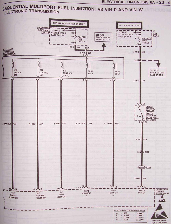 medium resolution of xcrs 500m wiring diagram 24 wiring diagram images 1996 impala ss radio wiring diagram 96 impala