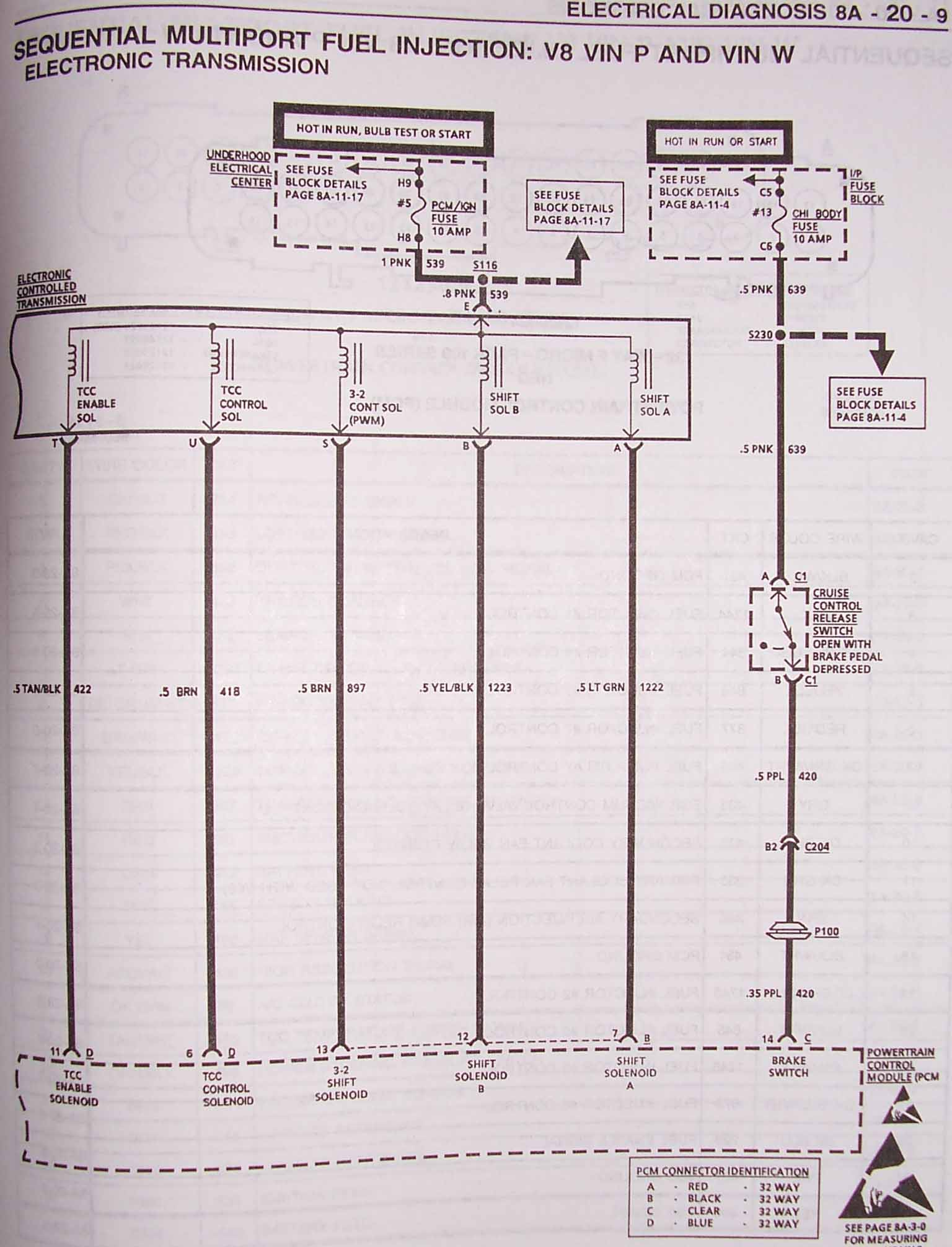 hight resolution of xcrs 500m wiring diagram 24 wiring diagram images 1996 impala ss radio wiring diagram 96 impala
