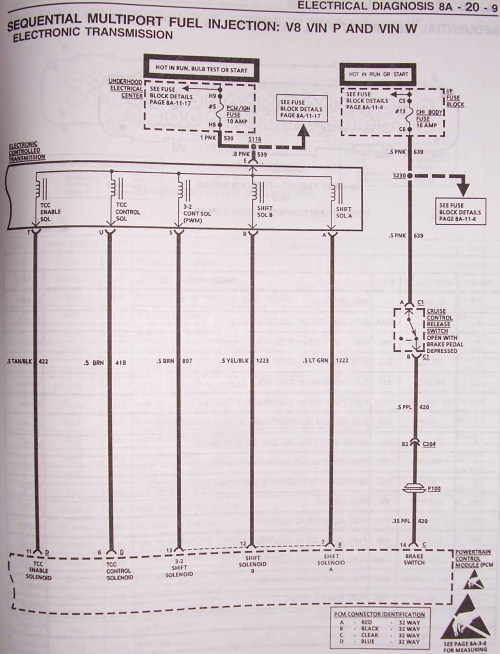 small resolution of xcrs 500m wiring diagram 24 wiring diagram images 1996 impala ss radio wiring diagram 96 impala