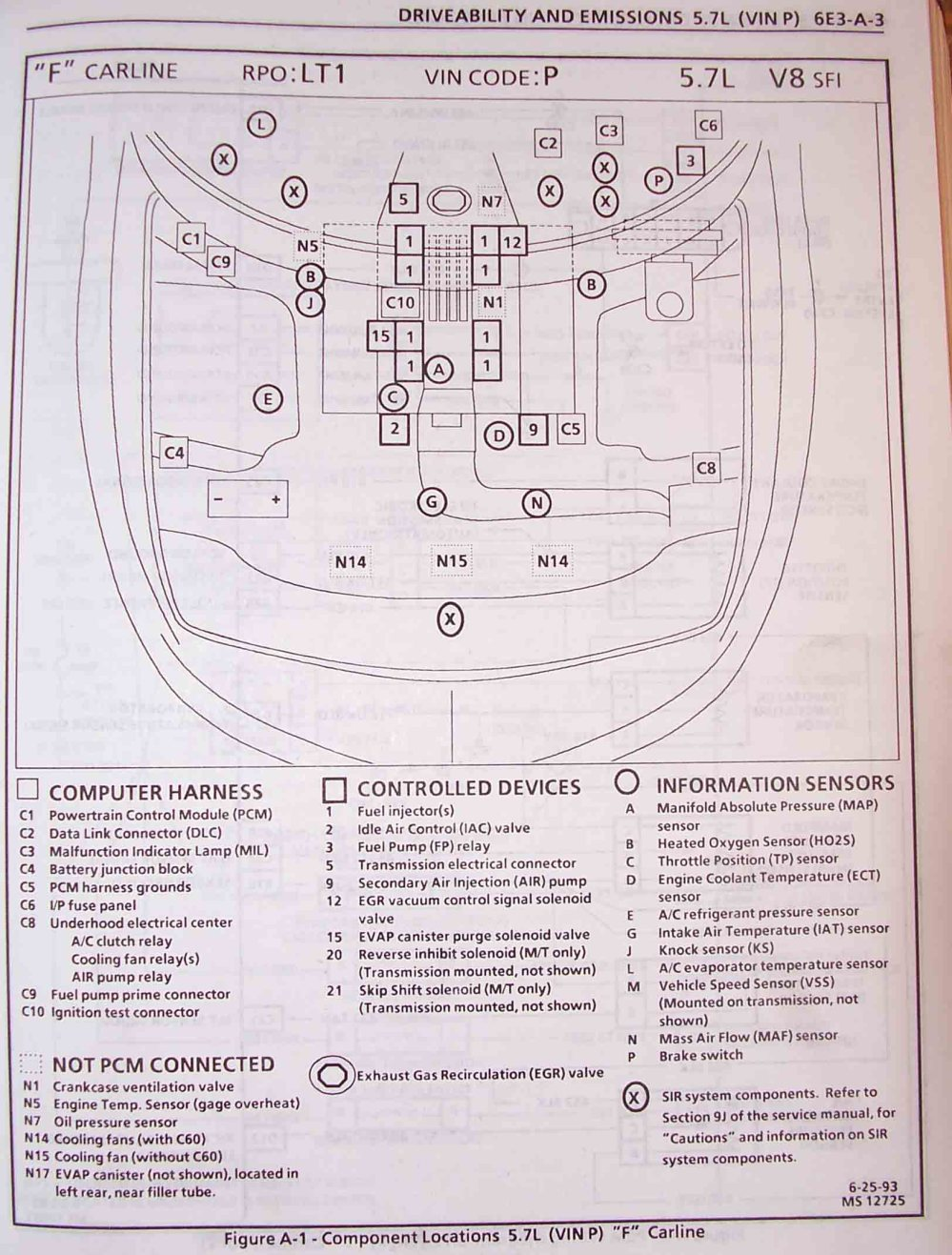 medium resolution of 1994 firebird wiring harness location