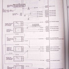 Lt1 Wiring Diagram 1994 Harley Davidson Softail 1995 F Body Wire Harness Schematics These Are Specifically For Camaro Firebird 5 7l However Will Be Very Similar To