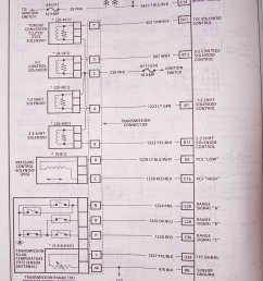 1995 f body wire harness schematics pontiac firebird accessories 94 pontiac firebird wiring diagram [ 1570 x 2191 Pixel ]