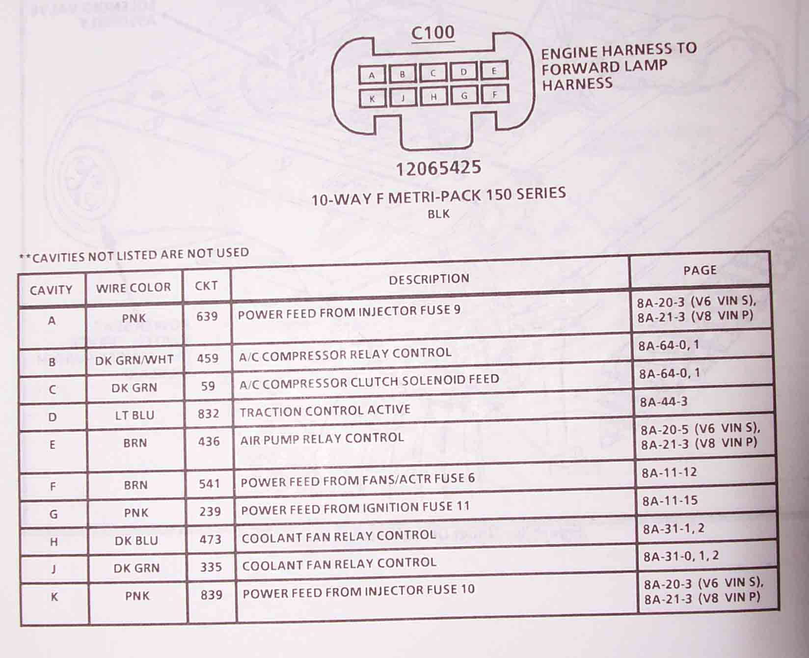 hight resolution of 1995 f body wire harness schematics lt1 conversion wiring harness 1995 lt1 wiring harness labeled