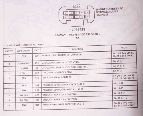 small resolution of 95 z28 pcm wiring diagram wiring library sds wiring diagram 95 z28 pcm wiring diagram