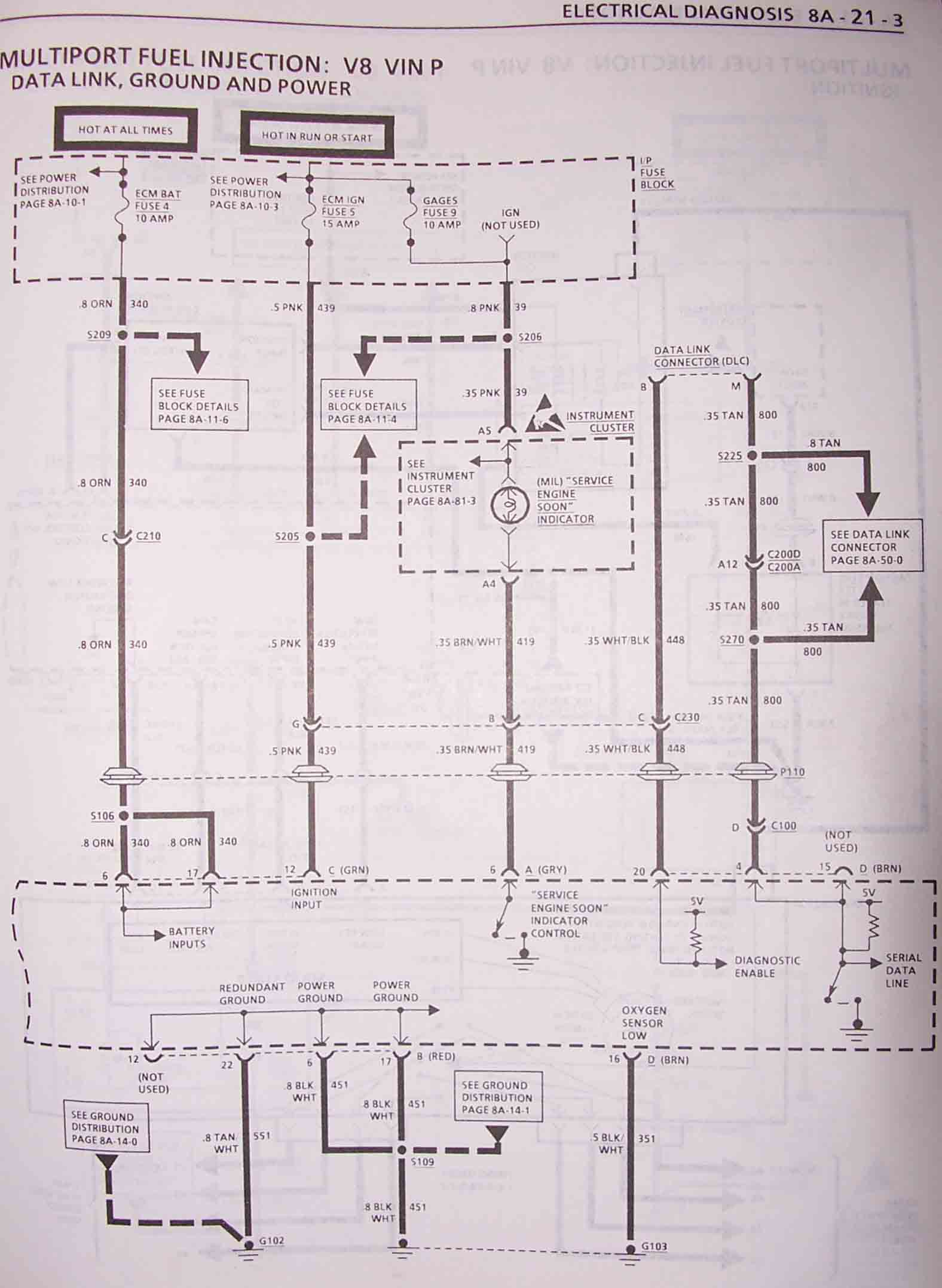 lt1 wiring diagram general electric wall oven 1993 camaro harness information dlc ground power