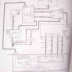 Lt1 Cooling Diagram Dodge Ram Radio Wiring Caprice Harness Get Free Image About