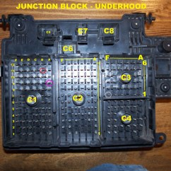 99 Honda Civic Fuse Diagram 1985 Ford Ranger Wiring 94 Box In Addition 95 Free