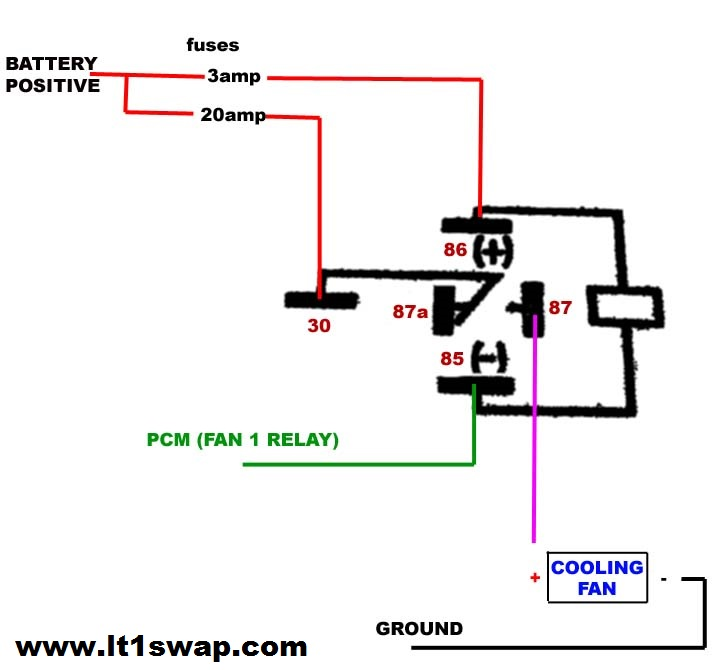 lt1 wiring diagram single phase motor without capacitor harness information