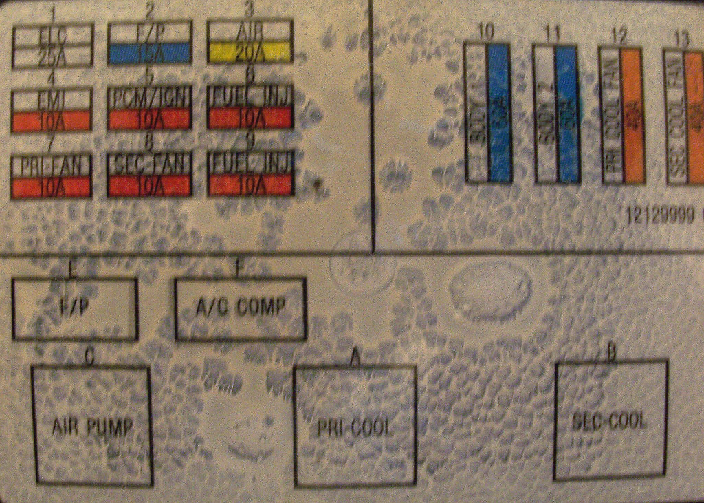Ignition Switch Wiring Diagram On 1995 Chevy Camaro Fuse Box Diagram