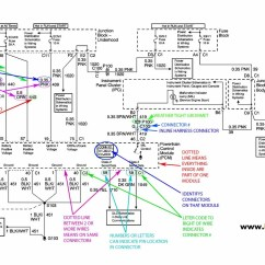 97 Chevy S10 Radio Wiring Diagram Air Horn With Relay Harness Information Sample Schematic Similar To What You May See In The Following Pages This Help Learn How Read Schematics